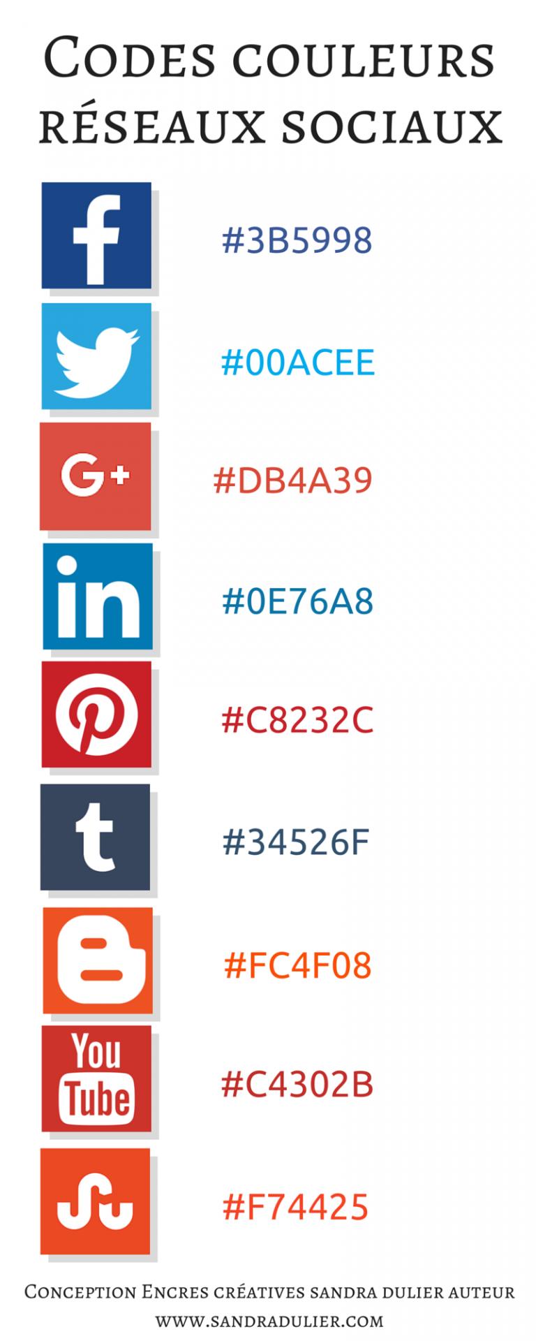Parce que les images valent mieux qu'un long discours, petit résumé des codes couleurs si emblématiques de nos chers réseaux sociaux. (Codes Hexa)